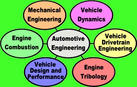 As the world as expanded, vehicles have become to primary source of transportation. This means that more auto technicians will be needed to repair, diagnose, and understand the way a vehicle works.
