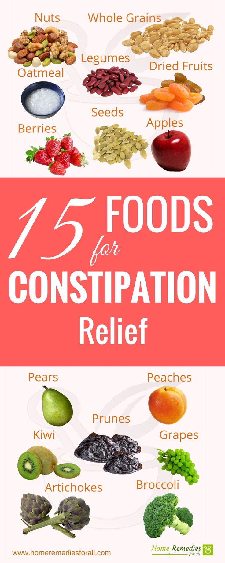 Constipation Foods You Can Eats