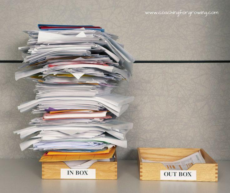 Email önkontroll a hatékonyságért. Coaching.