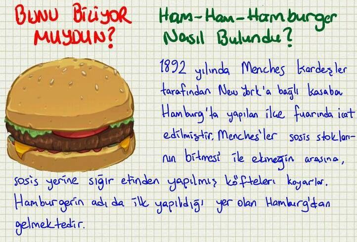 Bunu Biliyor muydun? - Ham-Ham-Hamburger Nasıl Bulundu?