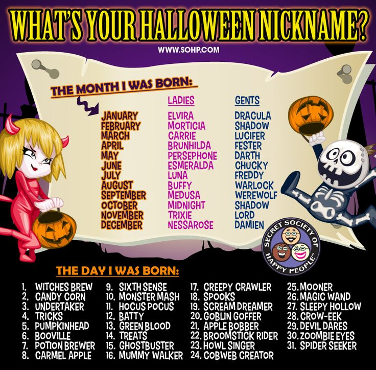 what is your halloween nickname be sure to share this with your friends and see all the unique names nessarose broomstick rider - Halloween Name Ideas