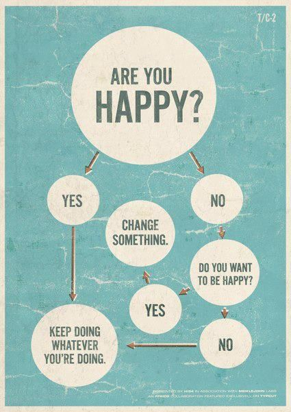 What has made you happy?