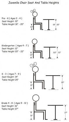 Superior Juvenile Chair Heights, Juvenile Stool Heights, Juvenile Table Heights
