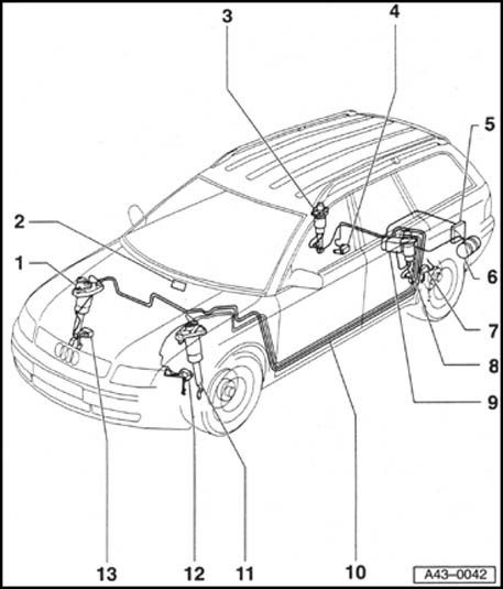 Anybody have diagram of the air suspension system? P&ID
