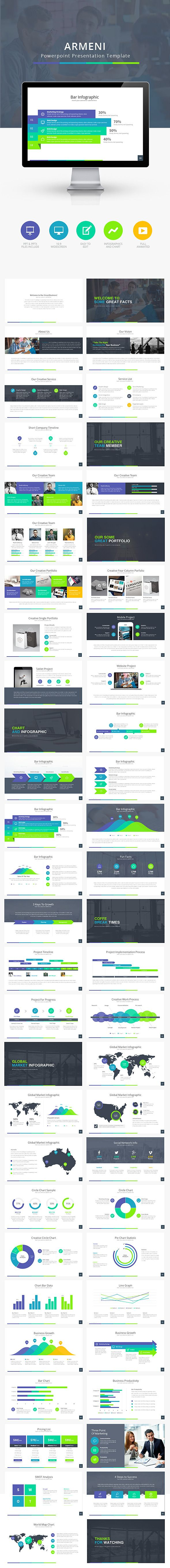 Armeni Powerpoint Presentation Template