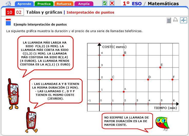 consulta coordenadas decimales en el plano caRTESIANO - Buscar con Google
