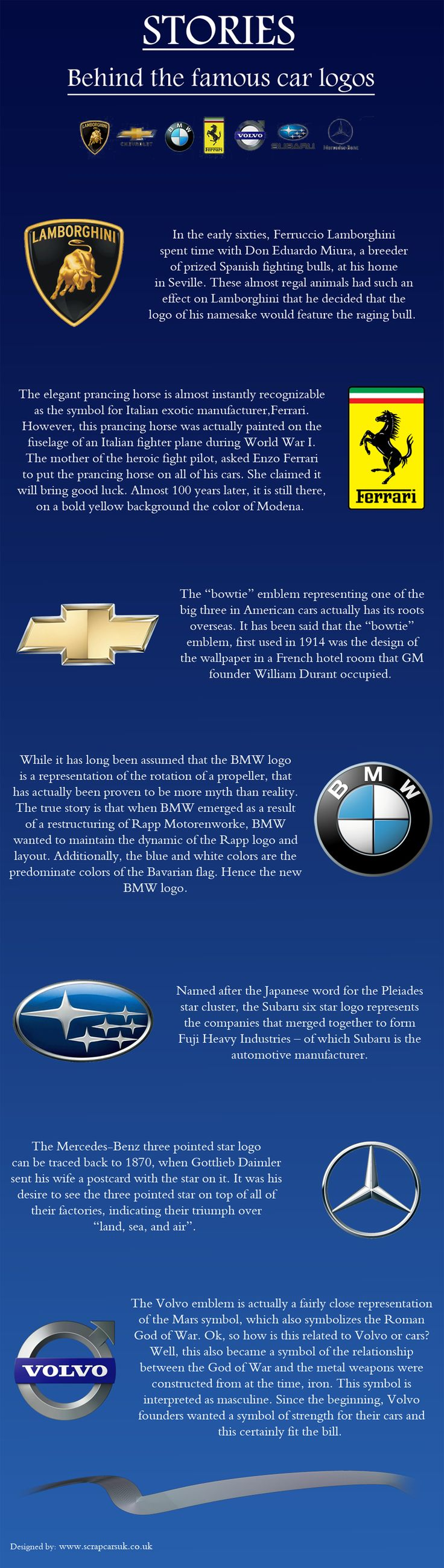 Every brand has a unique logo and definitely there is even a small story around the design. Here are some of the most famous super car brands' logos w