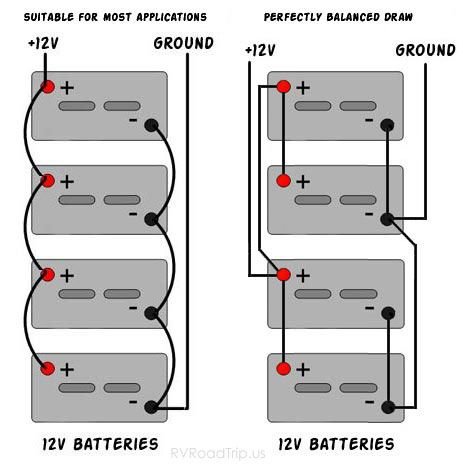 17 best images about rv wiring cable about space a couple ways to wire your battery banks together for off grid power