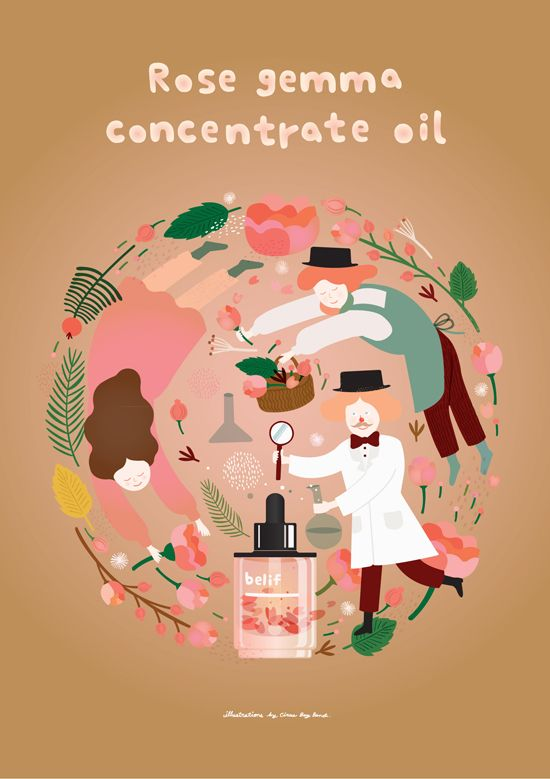 illustrations for belif cosmetic