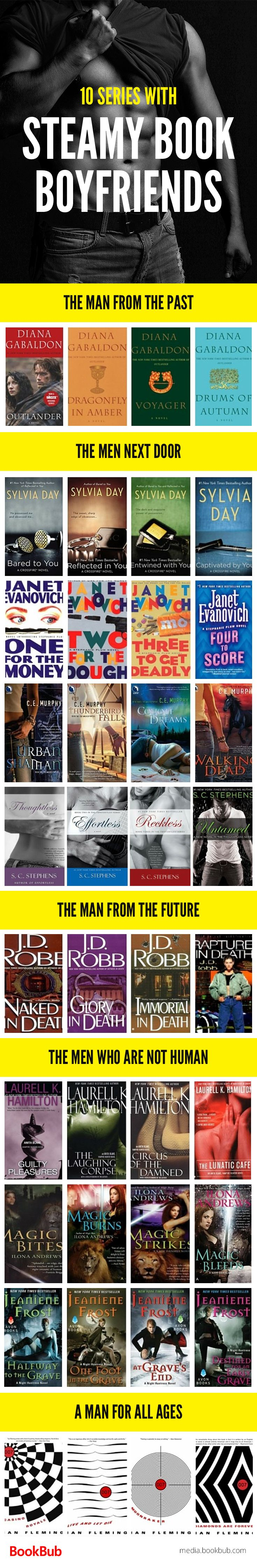Check out our steamy books boyfriend list, featuring steamy romance series and some of the best fictional characters.