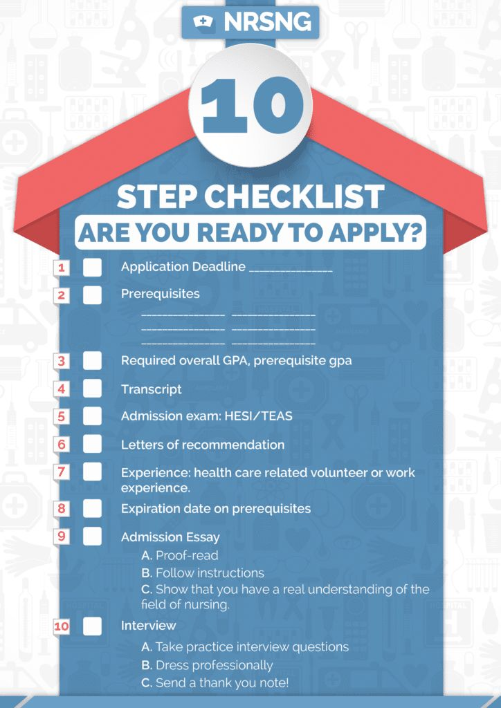 best getting into nursing school images nursing  gins03 how to set yourself apart to get into nursing school
