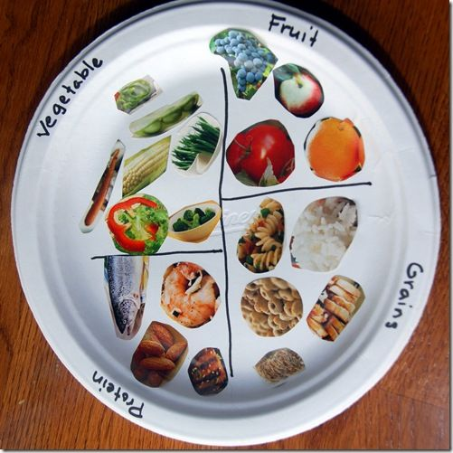 What a great way to visually remind us about balancing our plate. Would be great as a real dinner plate.