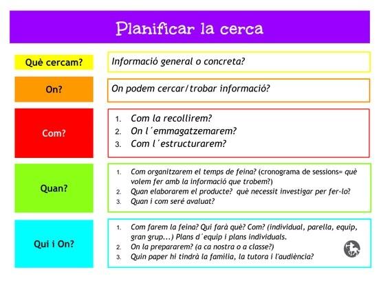 Elements que han de tenir en compte els alumnes per a planificar la seva investigació.