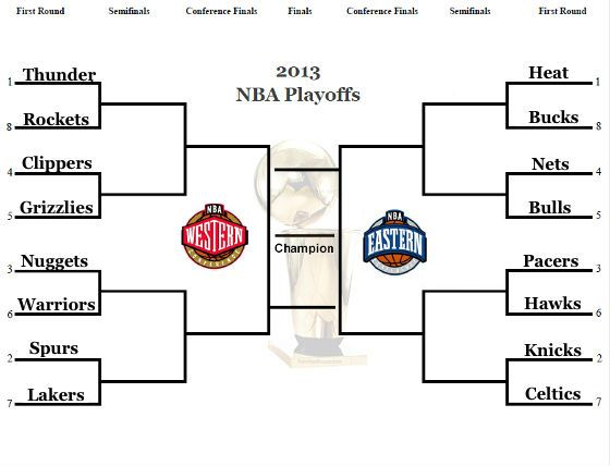 1000+ ideas about Nba Playoff Bracket on Pinterest | Nba 2014, 2014 Nba Playoffs and 2015 Nba ...