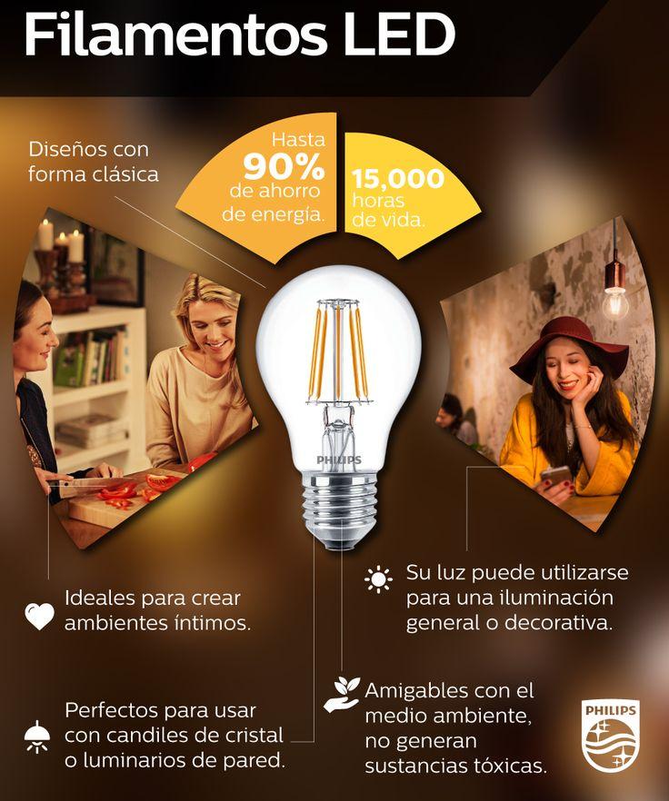 Toda la tecnología LED y lo más destacado de un estilo de iluminación vintage están ahora al alcance de todos con la nueva línea de Filamentos LED Philips. Redecora tu casa con una luz cálida y focos que retoman diseños clásicos, para dar a tu hogar un estilo acogedor sin dejar de lado la eficiencia energética.