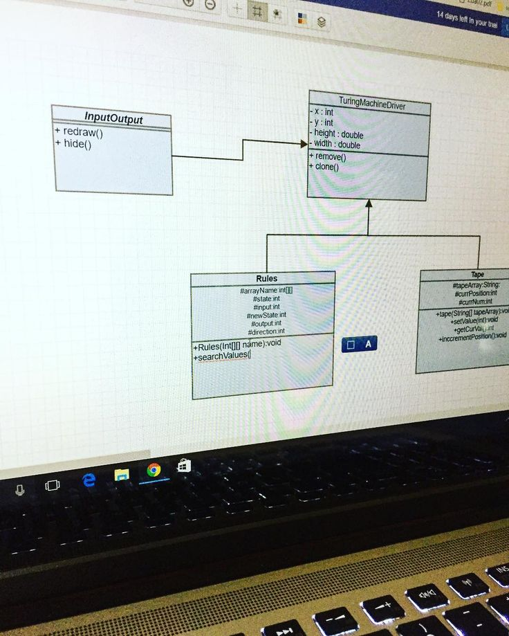 Working on a UML diagram so I can plan out how to code a Turing machine #coding #is #life #java #code #uml #diagram #planning #turing #machine #calculations #class #protected #private #public #variables #javascript #html #css #mysql #php #ruby #bootstrap #programming