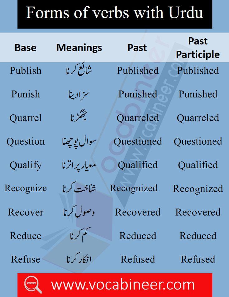 English for Beginners, English Basic, basic English Words