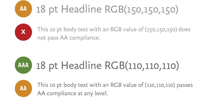 Text size also plays a role when calculating compliance ratios.