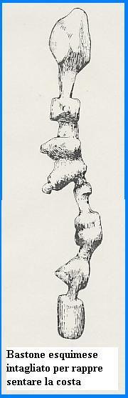 La maggior parte delle mappe primitive furono redatte sulla pietra o sul legno. Gli Eschimesi furono probabilmente gli unici a tentare di redigere mappe indicanti i rilievi. F.W. Beechey ebbe la prova di ciò nel 1826 tra gli Eschimesi occidentali dello Stretto di Bering.