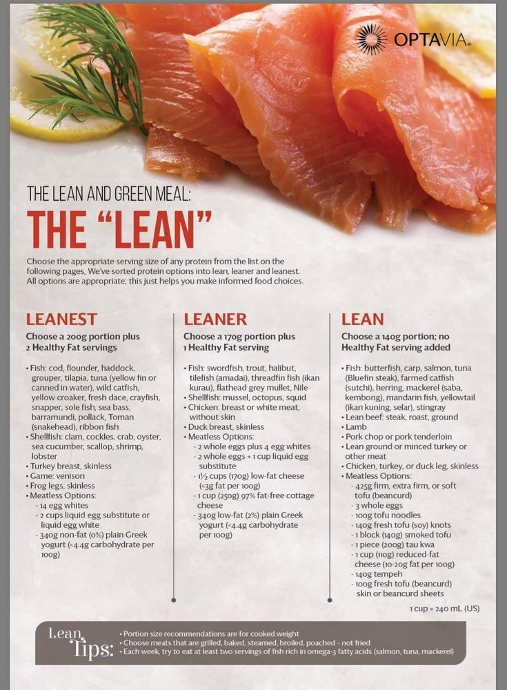 Lean Leaner Leanest Lean And Green Meals In 2019 Lean Green Meals Lean Meat Recipes