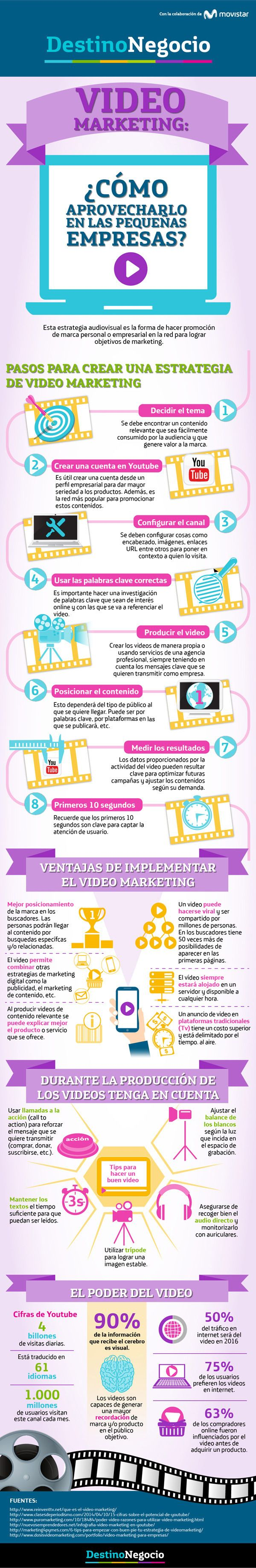 Vídeo marketing para pymes