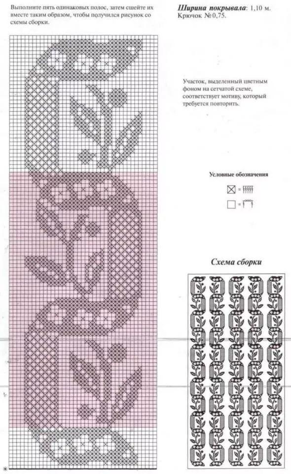 Coperta vintage a crochet (2/2)