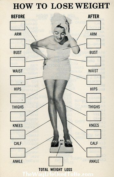 vintage weight loss chart: