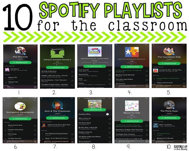 The Best Playlists on Spotify: Indie, Hip-Hop, New Music ...