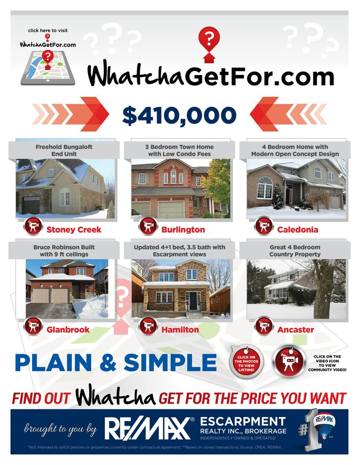 WhatchaGetFor???  Looking for a home between $384,900 - $435,000 price point?   Check out what RE/MAX Escarpment has to offer!  If these homes are not within your price range, then check out  www.whatchagetfor.com to find a home in your budget.