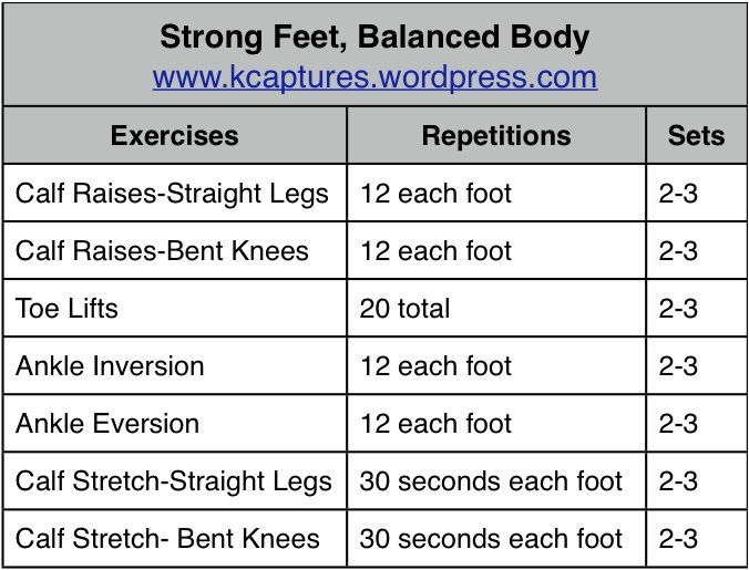 1000 Ideas About Ankle Strengthening Exercises On