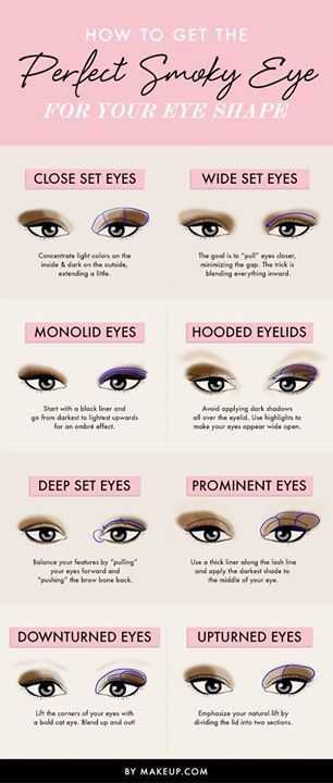 #SeneGence #ShadowSense shadows are perfect for achieving the smokey eye effect. Contact me to order. #LoveTheSkinYouAreIn