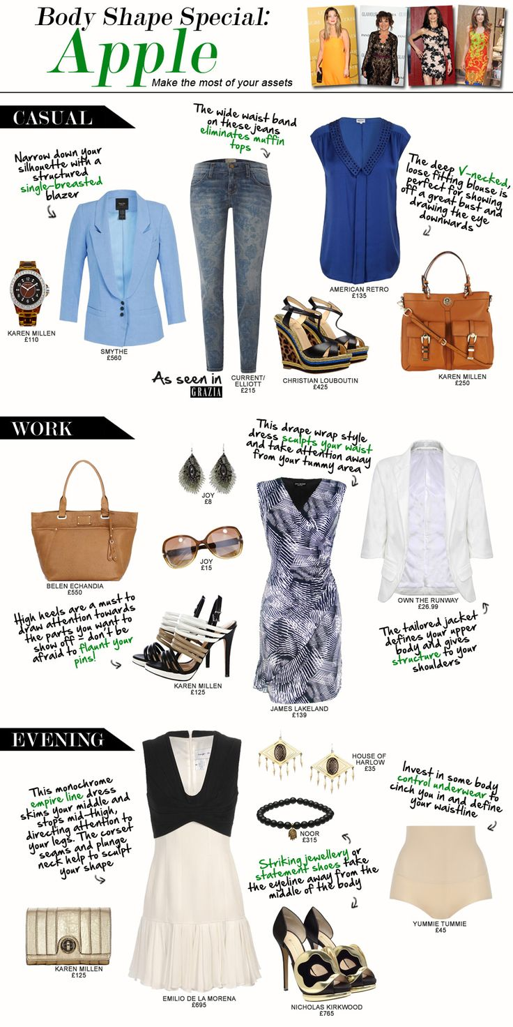 Fashion Style Guide Body Shape Special: Apple (No use following the link. This is all info there is.)