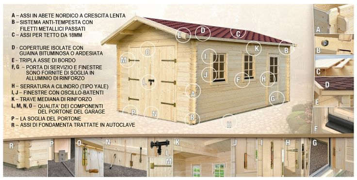23 best garage in legno garage prefabbricati in legno box auto
