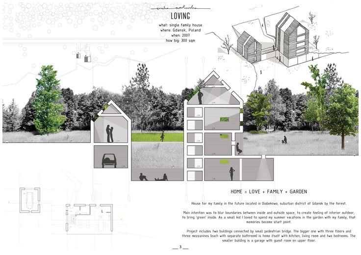 Single Family House presentation, board, house, section