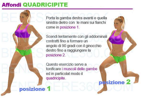 scheda esercizi glutei - Cerca con Google
