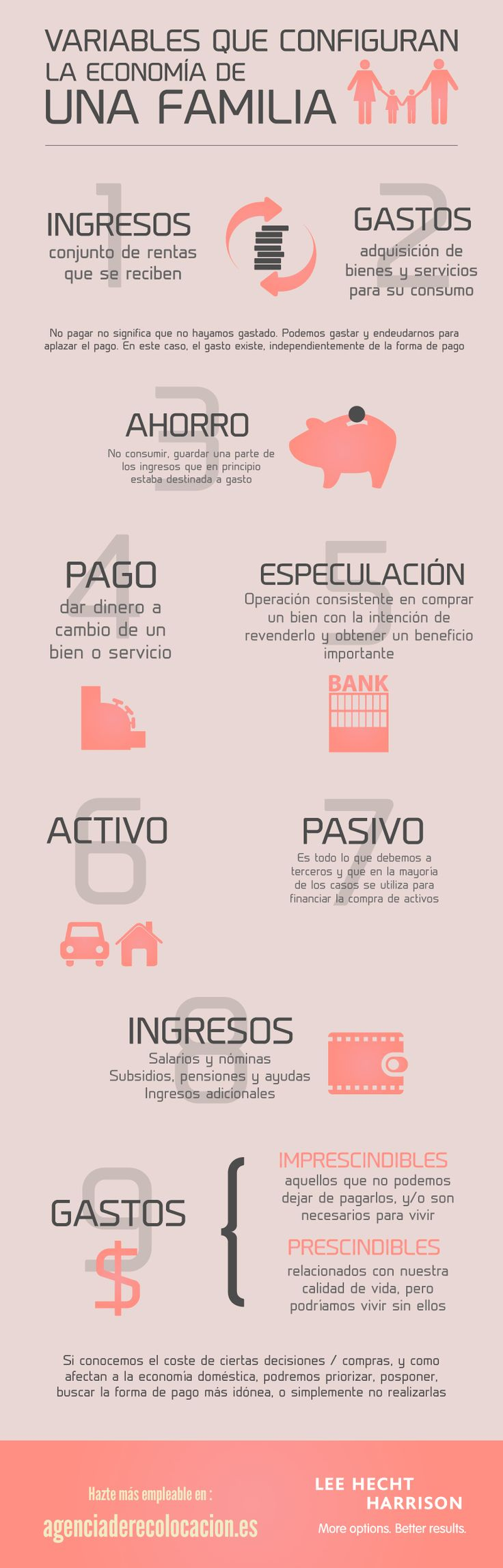 Variables de la economía familiar #infografia