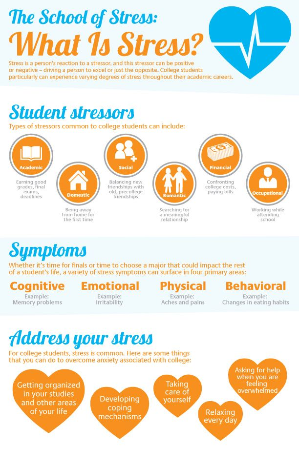 Learning to identify potential stressors, the signs of stress, and how to overcome anxiety and find stress relief while dealing with the pressures of taking university-level classes is essential.