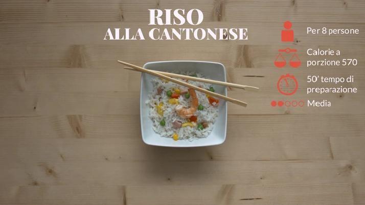 Vuoi sapere come si prepara l'originale riso alla cantonese? Guarda la video ricetta su Sale&Pepe, e se ti piace non dimenticare di votarla.
