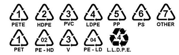 Как выбирать пластиковую упаковку и посуду?  >Для каждой группы продуктов существует строго определенный перечень полимерной посуды и упаковки. Так, для растительного масла и мягких маргаринов подходят только упаковки из жиростойких материалов — ПВХ (поливинилхлорид), ПВХД (поливинилденхлорид), ПЭТ (полиэтилентерефталат), ударопрочные пластики на основе акрилонитрила. А вот полиэтилен высокой плотности — материал не жиростойкий, поэтому изделия из него будут непригодны для упаковки и…