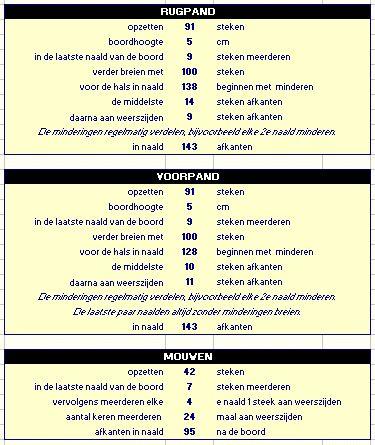 voorbeeld berekening