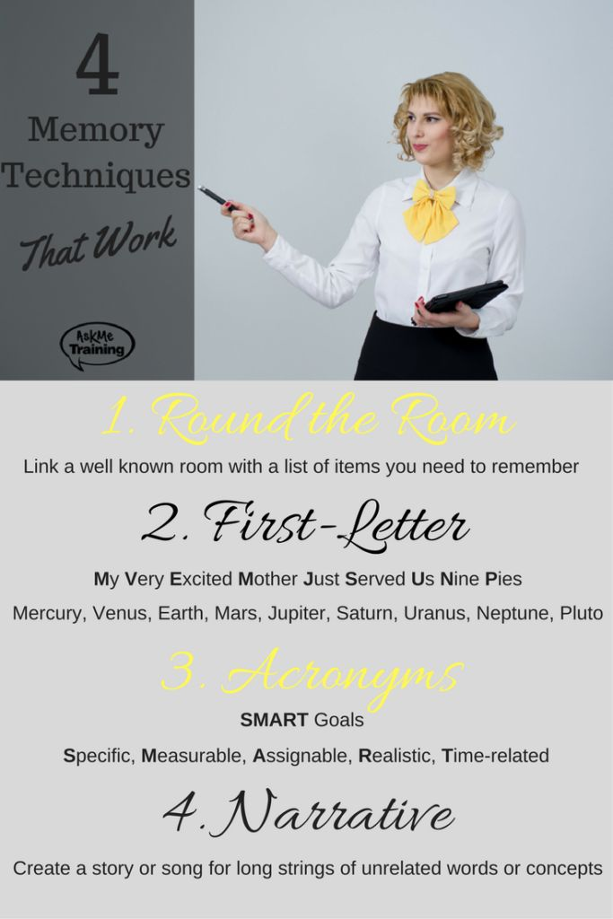 memory techniques that work