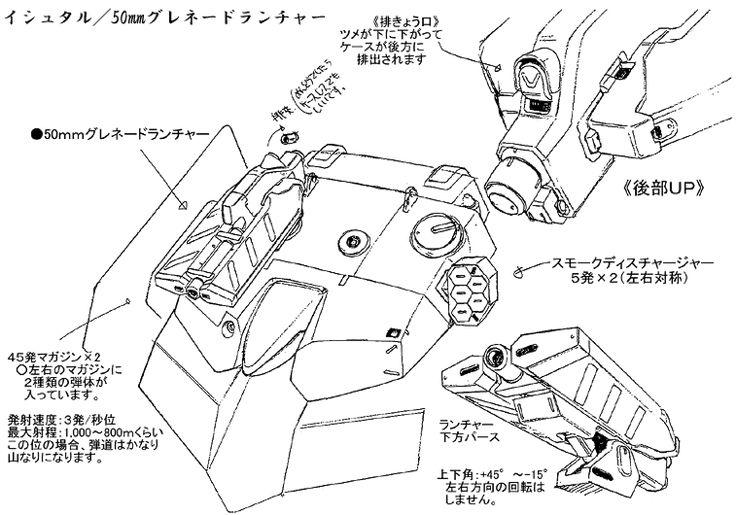 メカ設定解説「イシュタル」50mmグレネードランチャー