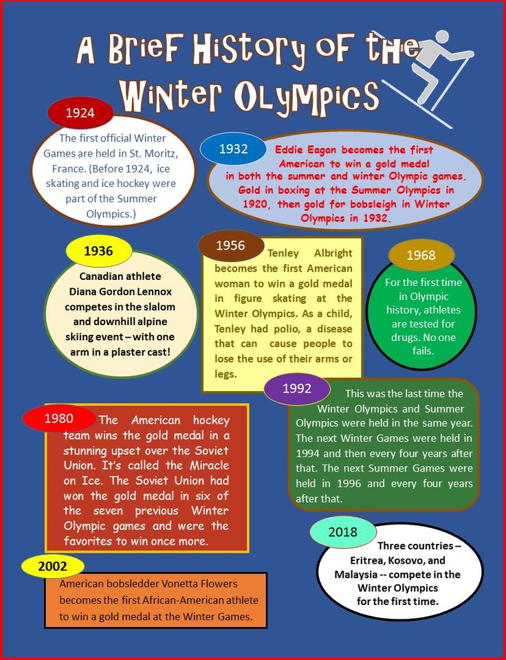 "A Brief History of the Winter Olympics. For more fun facts and information about the 2018 Winter Olympics, check out ""A Kid's Guide to the 2018 Winter Games."" 8 1/2 x 11; 62 pages; full color. Visit: www.curiouskidspress.com/olympics"