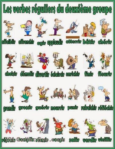 Verbes du 2ème groupe