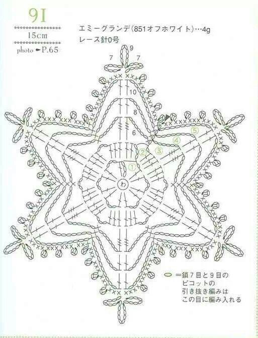 .crochet motifs