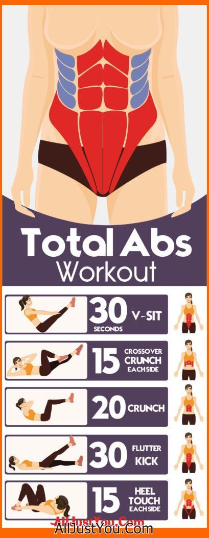 5 Best Total Abs Workout For Flat Tummy | Posted By: CustomWeightLossProgram.com