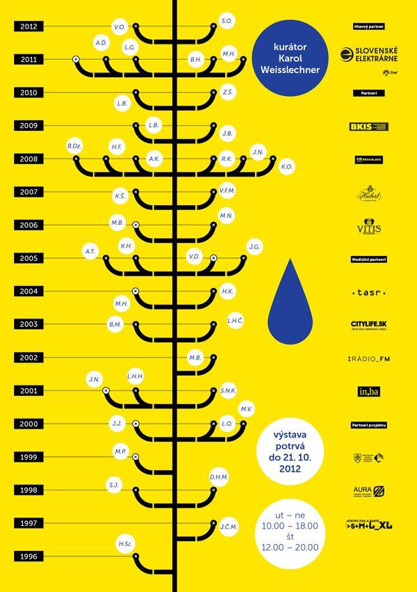 Tekutý čas | 20.rokov Ateliéru kov a šperk VŠVU, design: Marcel Benčík