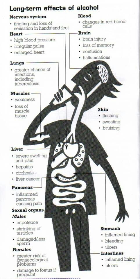 long term effects of #alcohol