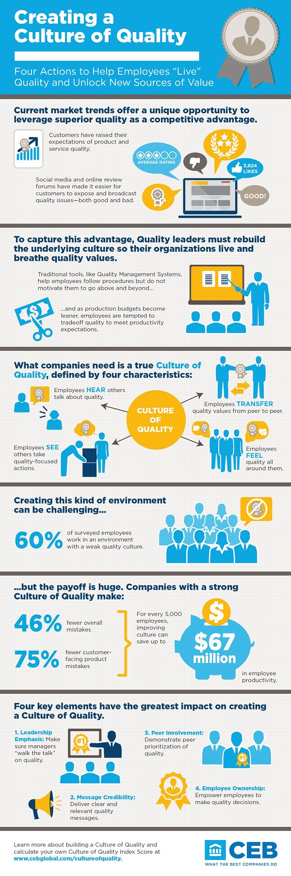 infographic  google company and culture on pinterest