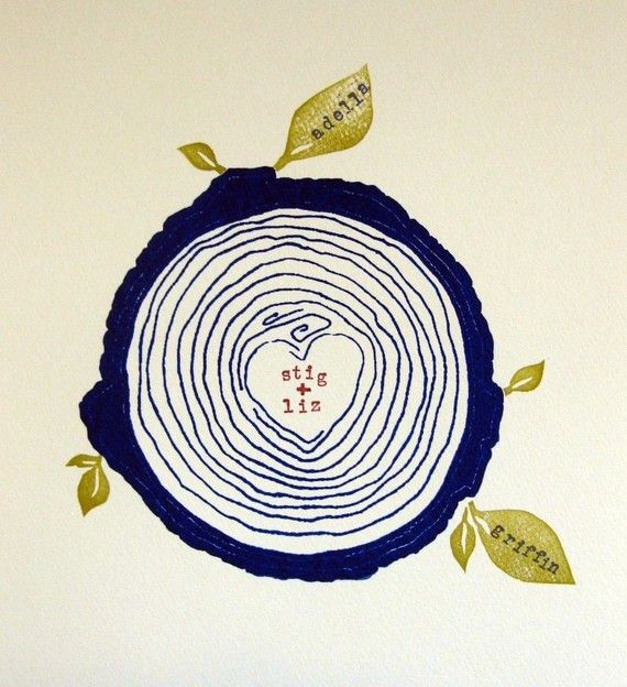 custom family tree  blue by cozyblue on etsy, $30.00